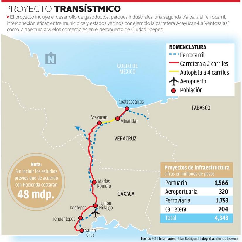 El tren transístmico no es prioritario para las comunidades del istmo de  Tehuantepec - Periodismo independiente